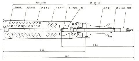 93式装弾筒付翼安定徹甲弾