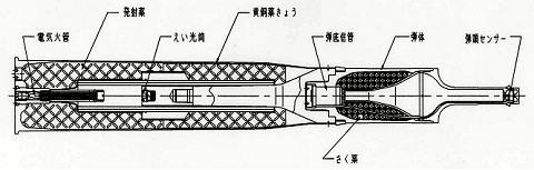 91式多目的対戦車榴弾