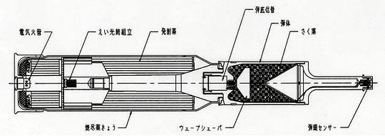 JM12A1多目的対戦車榴弾