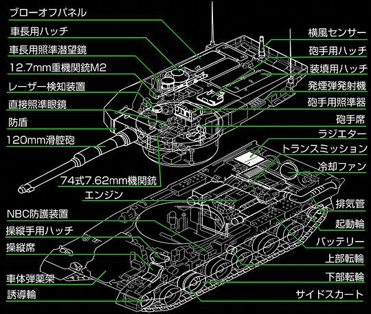 90式戦車内部構造図