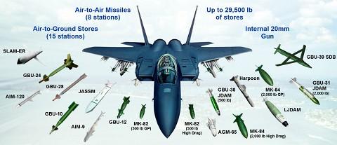 F-15Eの各種兵装も運用可能