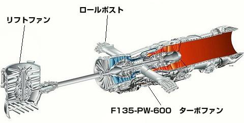 F135-PW-600