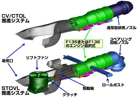 推進システム