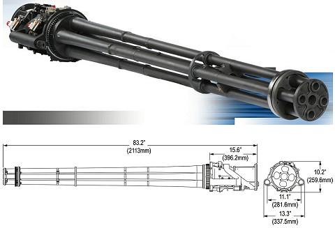 GAU-22/Aガトリング砲