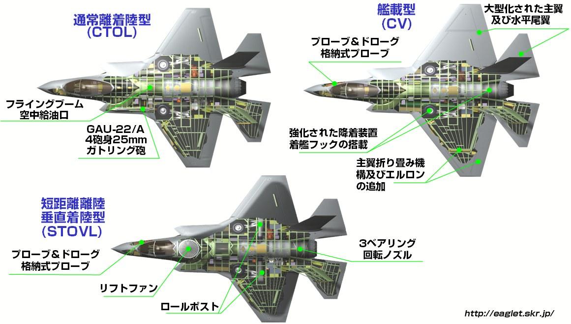 F 5 (戦闘機)の画像 p1_31